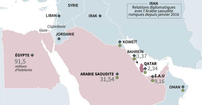 Le Qatar isolé pour son implication dans le terrorisme